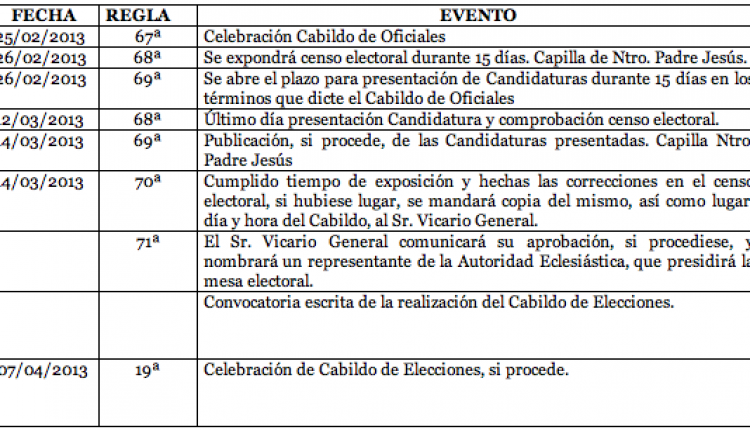 Hermandad de Aznalcazar – Cabildo de Elecciones a Presidente