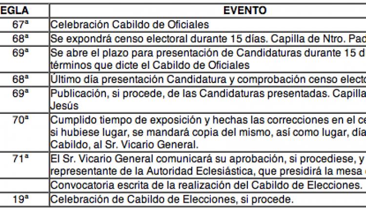 Hermandad de Aznalcazar – CABILDO GENERAL DE ELECCIONES Y MISA ACCIÓN DE GRACIAS