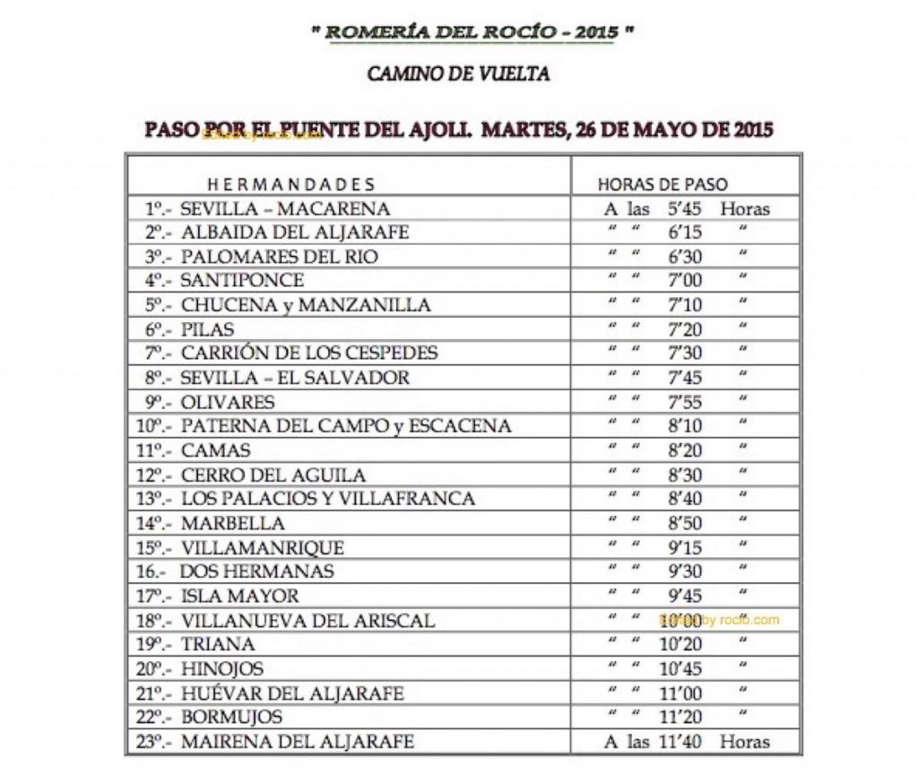 HORARIOS DE PASO ROMERIA 2015-7