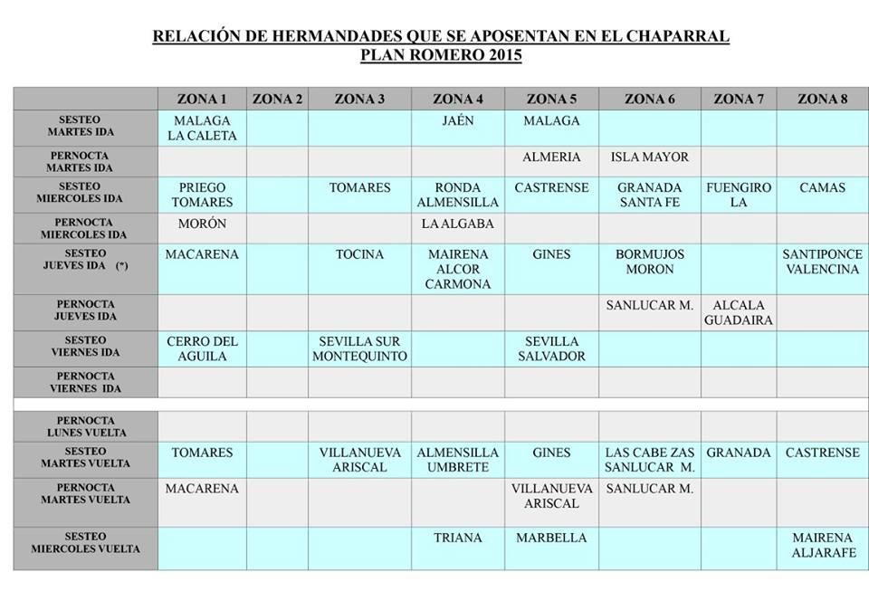 Chaparral Villamanrrique 2015-2